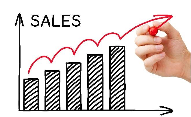 πωλήσεις επιχείρησης